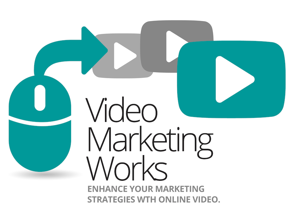 Dental Marketing - Video